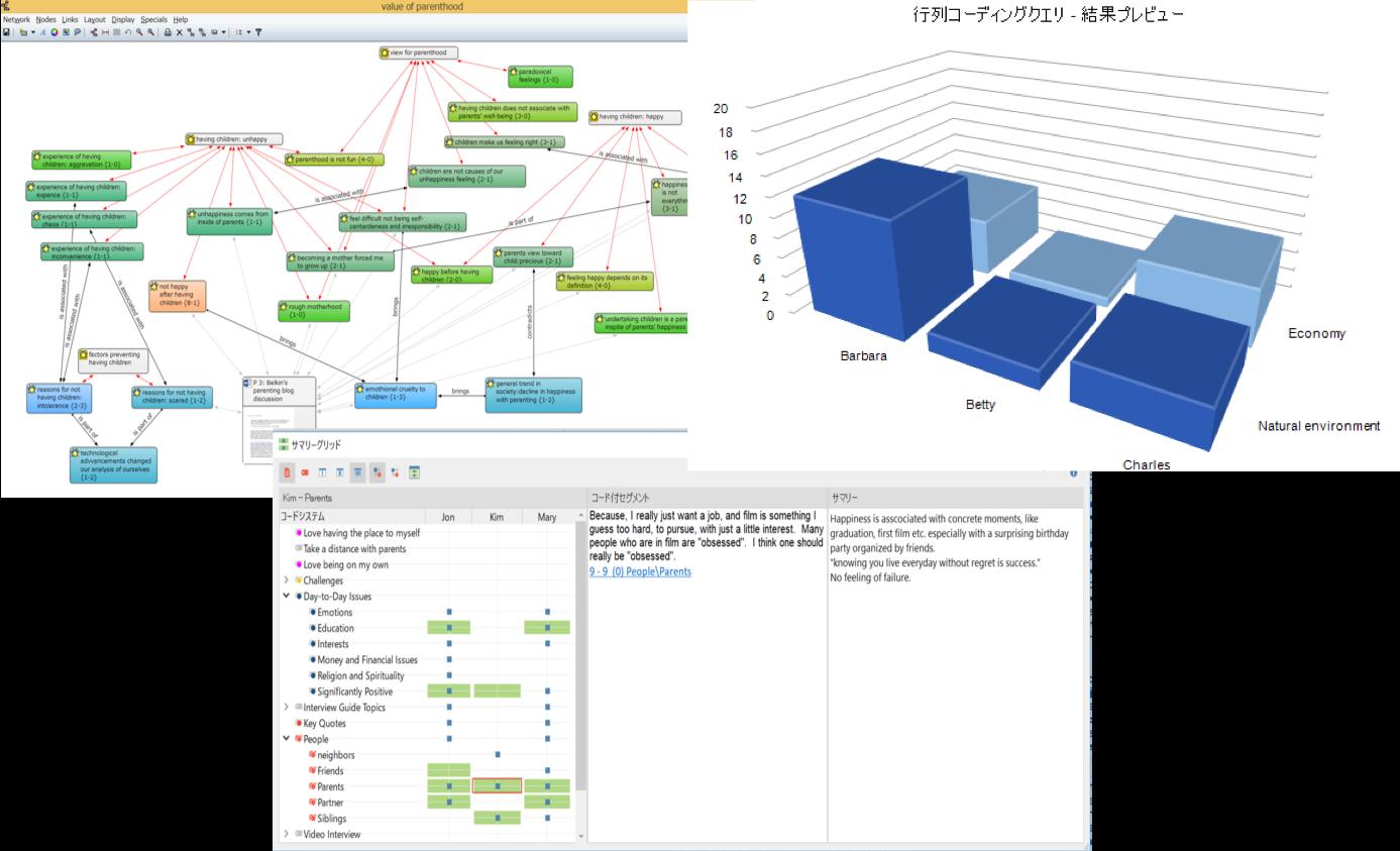 各QDAソフトウェアの機能の特徴と、質的データの分析方法とを照らし合わせて考えることで、ソフトウエアを自分の研究スタイルに合わせて活用できる。(図の出典:樋口麻里2017, 2018より一部加工)